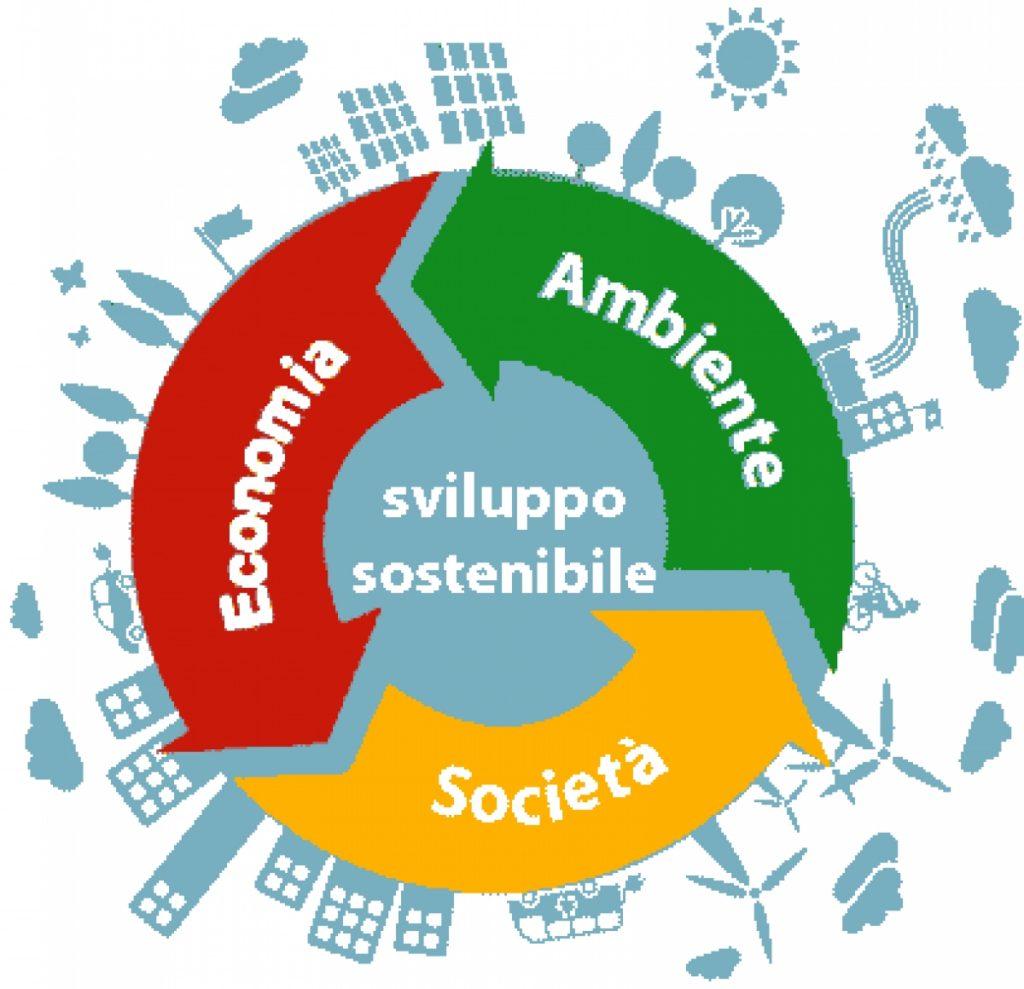 Sviluppo sostenibile e fonti energetiche